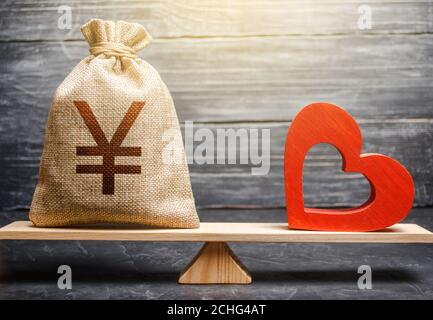 Yen Yuan money bag and red heart on scales. Health life insurance financing concept. Subsidies. Reforming and preparing for new challenges. Support an