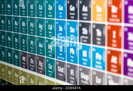 Closeup photo of a colorful periodic table on a computer screen with selective focus