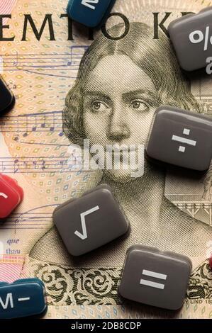 Calculator keys on Swedish currency