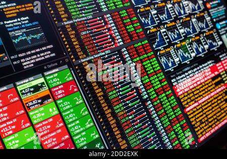 Computer screen close up showing stock exchange finance data financial markets stocks shares commodities credit default swaps CDS stock market news