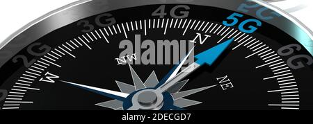Compass needle pointing to word 5G, 3d rendering