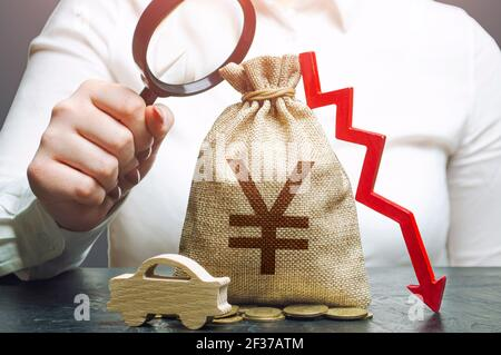 Woman female manager examines a yen or yuan money bag with a red down arrow and automobile. Car insurance, taxes, maintenance. Fuel excise taxes. Elec