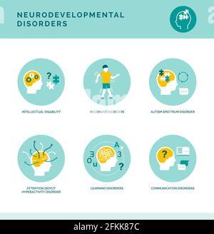 Neurodevelopmental disorders in childhood icons set - Stock Photo