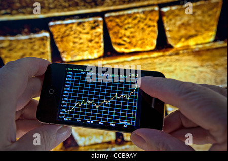 Hands holding Apple iPhone smartphone displaying live on-screen gold prices traded over one year, with raw gold - Stock Photo