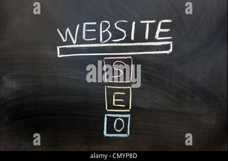 Chalk writing - Concept of SEO - Stock Photo