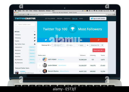 TwitterCounter, showing the Twitter Top 100 - those with the most followers - on an Apple MacBook Pro Retina - Stock Photo