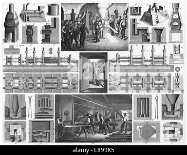 Engraved illustrations of Metal Milling from Iconographic Encyclopedia of Science, Literature and Art, Published - Stock Photo