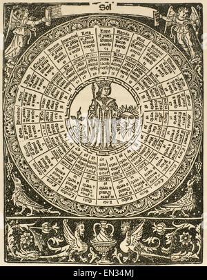 The Sun. Illustration. Libro del Juego del las Suertes. Practicas augurales by Jordi Costilla,  1515. Engraving. - Stock Photo