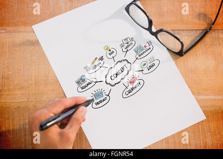 Composite image of concept flowchart - Stock Photo