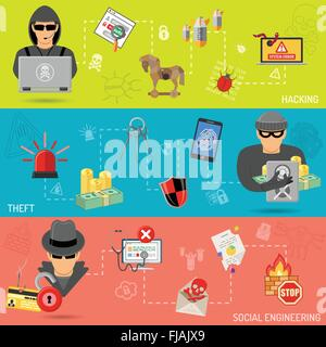 Cyber Crime Banners - Stock Photo