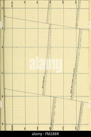 Early geophysical papers of the Society of Exploration Geophysicists (1947) - Stock Photo