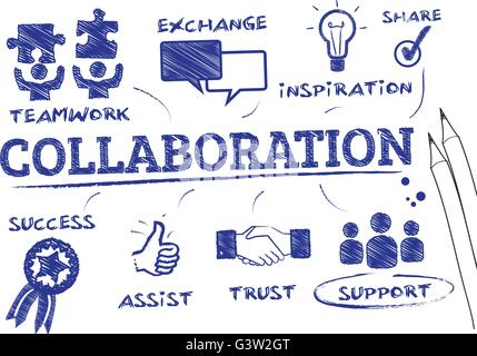 collaboration concept. Chart with keywords and icons - Stock Photo