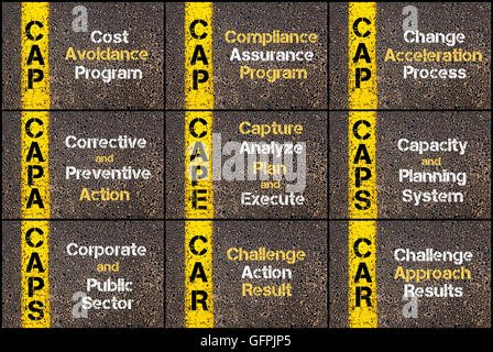 Photo collage of Business Acronyms written over road marking yellow paint line. CAP, CAPA, CAPE, CAPS, CAR, - Stock Photo