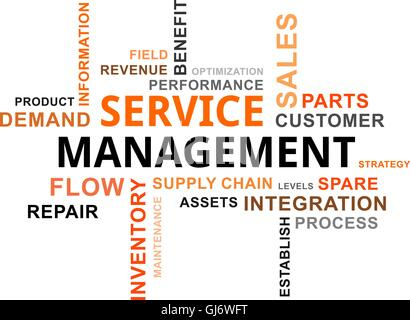 word cloud - service management - Stock Photo