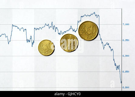 loss stock exchange stock-exchange - Stock Photo