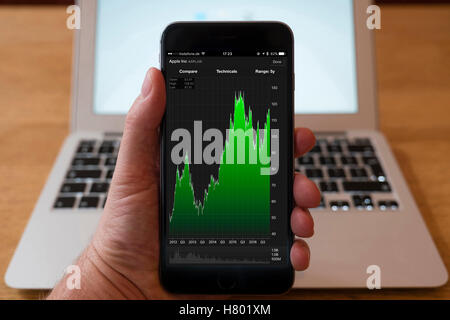 Using iPhone smartphone to display stock market performance chart for Apple Inc company - Stock Photo