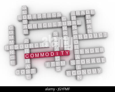3d Commodity Concept word cloud - Stock Photo