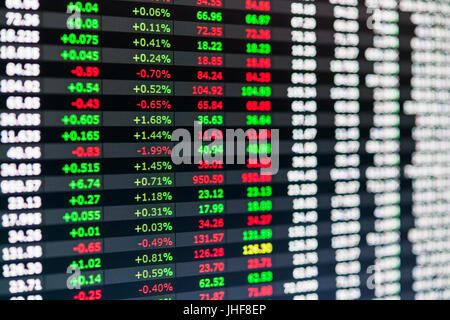 Stock market numbers and financial data displayed on trading screen of online investing platform - Stock Photo
