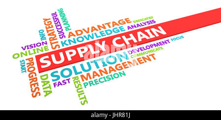 Supply chain Word Cloud Concept Isolated on White - Stock Photo