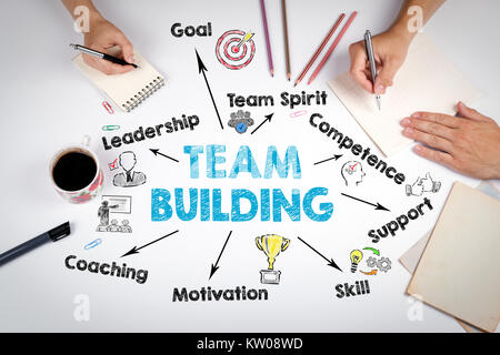 team building Concept. Chart with keywords and icons. The meeting at the white office table - Stock Photo