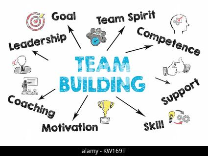 team building Concept. Chart with keywords and icons on gray background - Stock Photo