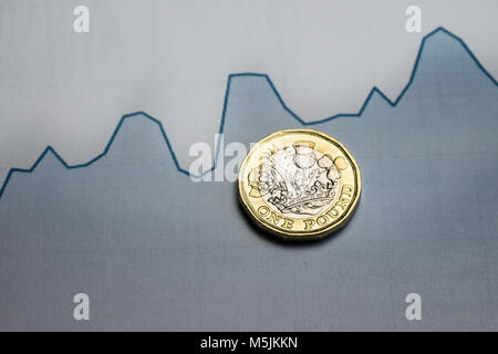 Pound coin on financial chart - Stock Photo