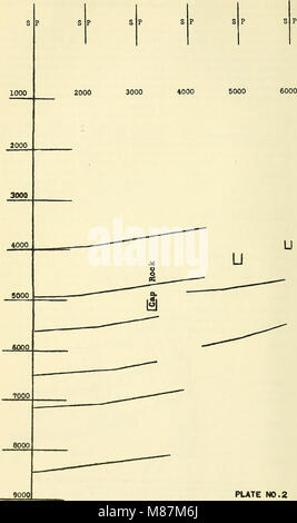 Early geophysical papers of the Society of Exploration Geophysicists (1947) (21121526545) - Stock Photo