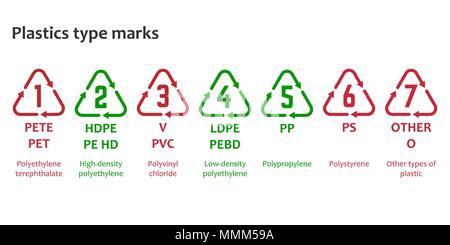 Plastics type marks - Stock Photo