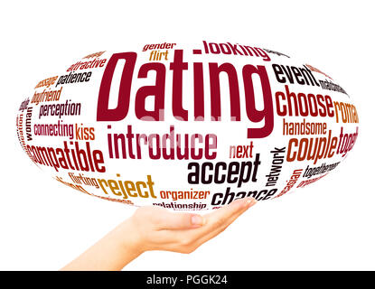 Dating word cloud hand sphere concept on white background. - Stock Photo