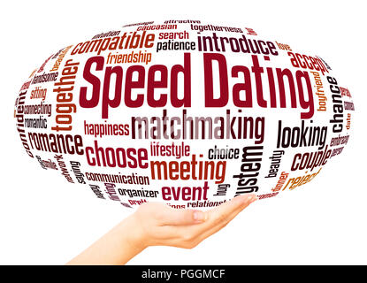 Speed dating word cloud sphere concept on white background. - Stock Photo