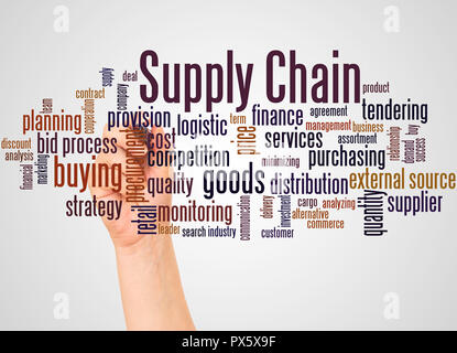 Supply Chain word cloud and hand with marker concept on gradient background - Stock Photo