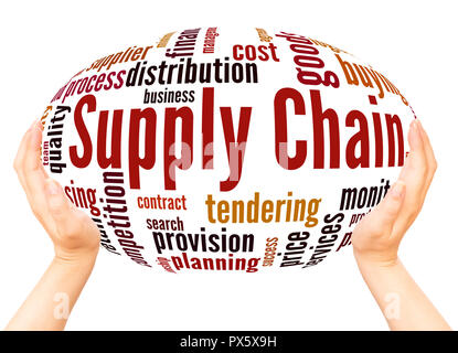 Supply Chain word cloud hand sphere concept on white background. - Stock Photo