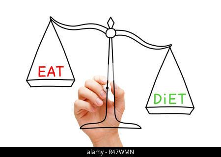 Eat Diet Scale Concept - Stock Photo