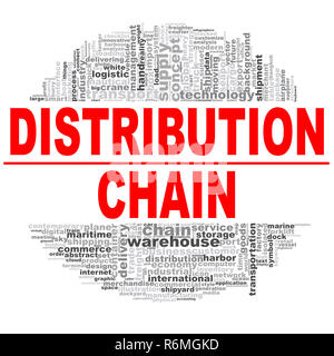 Distribution chain word cloud. - Stock Photo