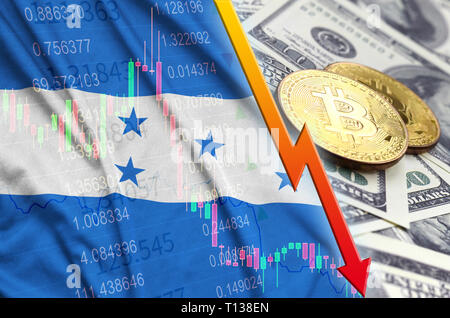 Honduras flag and cryptocurrency falling trend with two bitcoins on dollar bills. Concept of depreciation Bitcoin in price against the dollar - Stock Photo