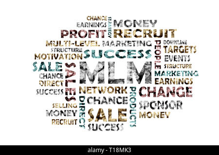 Word cloud with keyword compilation on the topic of MLM, multi-level marketing - cut out words from piles of golden split stones - Stock Photo