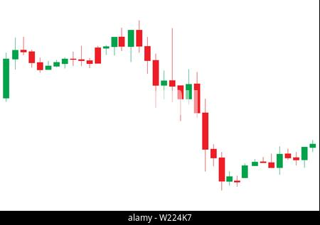 Japanese candlestick red and green chart showing downtrend market on white background - Stock Photo