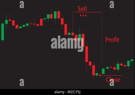 Japanese candlestick red and green chart showing downtrend market on black background with short trade - Stock Photo
