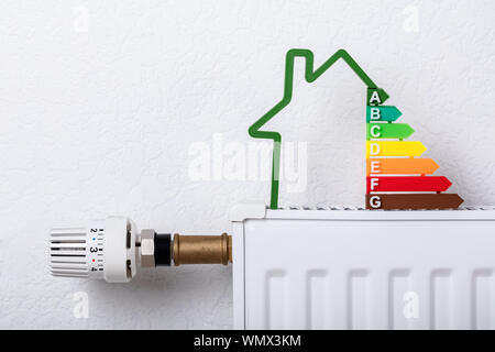 Close-up Of House Model Showing Energy Efficiency Rate On Radiator At Home - Stock Photo