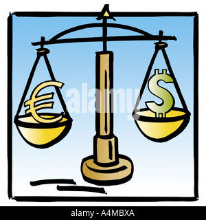 Euro and dollar signs on scale - Stock Photo