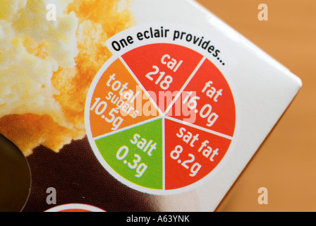 Supermarket food nutrition label on box of Sainsbury's eclairs, UK - Stock Photo