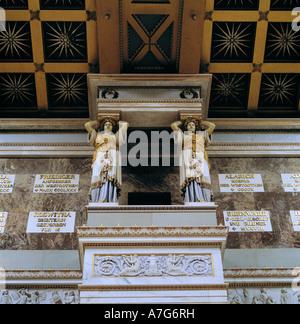Walhalla Memorial – California Globetrotter |Inside Walhalla Memorial