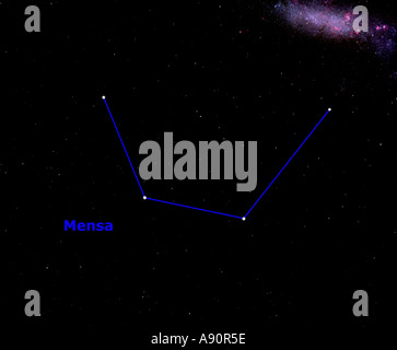 mensa constellation showing name and sign stock photo 3339060 alamy