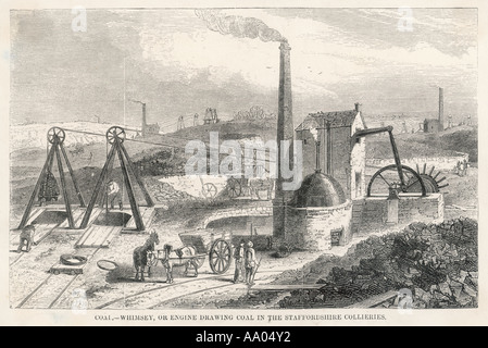 Whimsey Engine Drawing Coal In The Staffordshire Mines