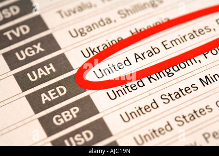 Paper with United Arab Emirates Circled in List of World Currencies - Stock Photo