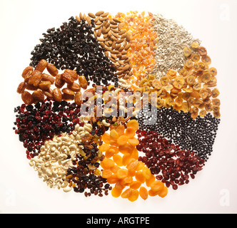 Fruit & Nuts laid out in a circle - Stock Photo
