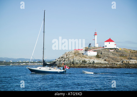 Sailboat Lighting Requirements Canada Navigation Light RulesKnow