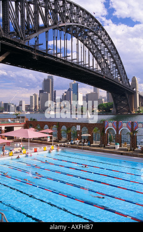 The Olympic Swimming Pool At North Sydney Showing The Harbour Bridge Stock Photo Royalty Free