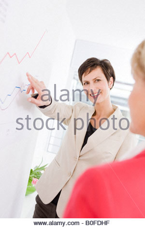Woman showing another woman a chart - Stock Photo