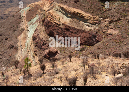 Los azulejos layers of volcanic rock coloured rock - Los azulejos gran canaria ...